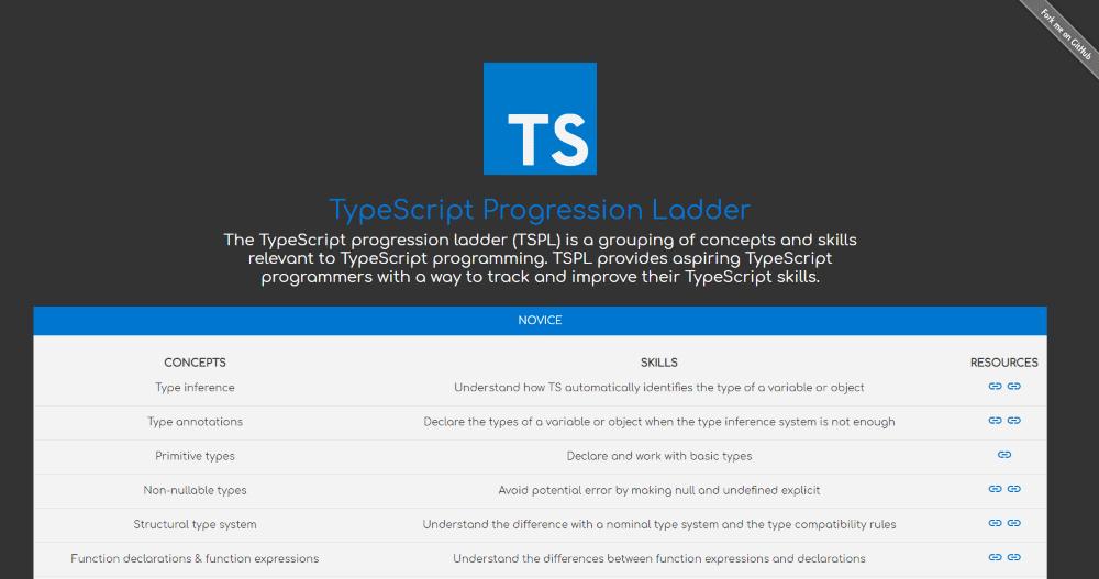 TypeScript Progression Ladder