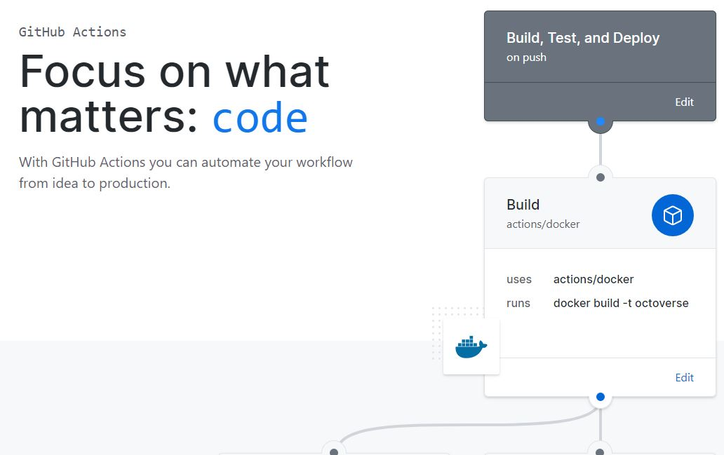 Getting started with GitHub Actions